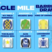 Ainsworth Miracle Mile Barrier Draw 2020